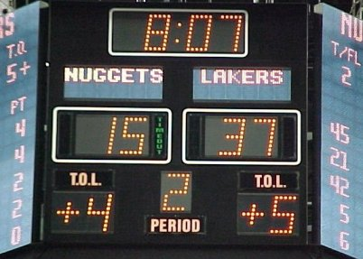 Denver Nuggets Scoreboard